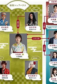 Assistir Youkai Sharehouse online
